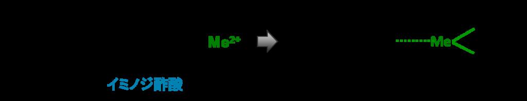 イミノジ酢酸型キレート樹脂の金属錯体
