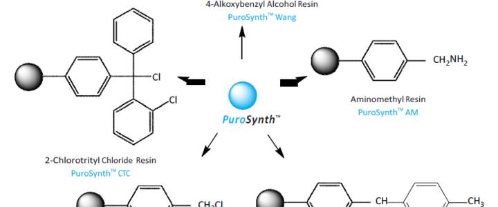 課題の解決方法を提案します★ペプチド固相合成用樹脂をご紹介します